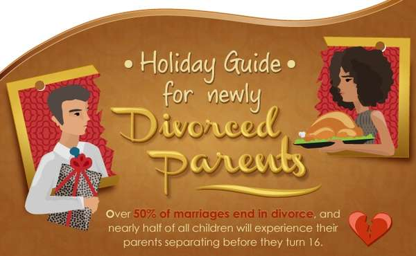 Divorced Holiday Festivity Tips