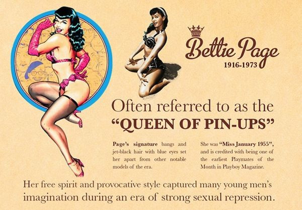 famous pin-up girls