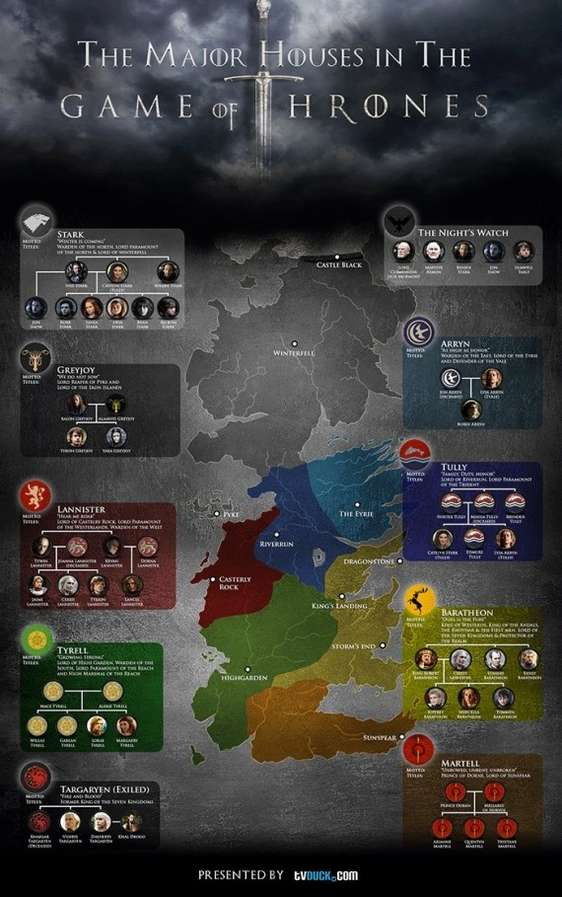 Fantasy Show Character Infographics