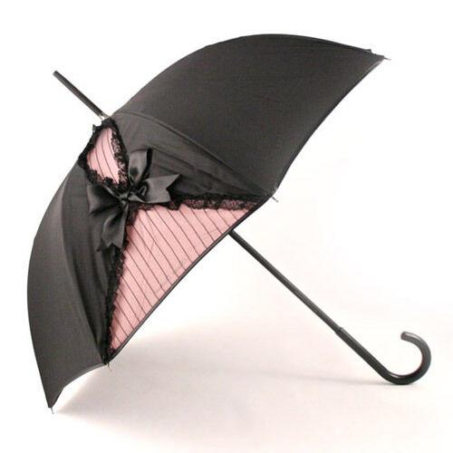 Fashion Raingear