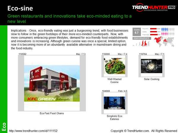 Fast Food Trend Report