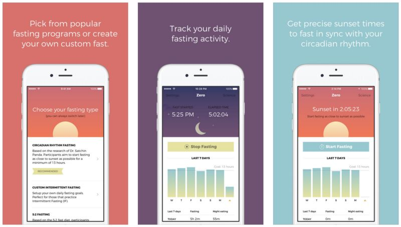 Fasting Tracker Apps