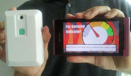fat breathalyzer