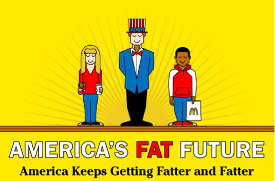 Fat Future of America