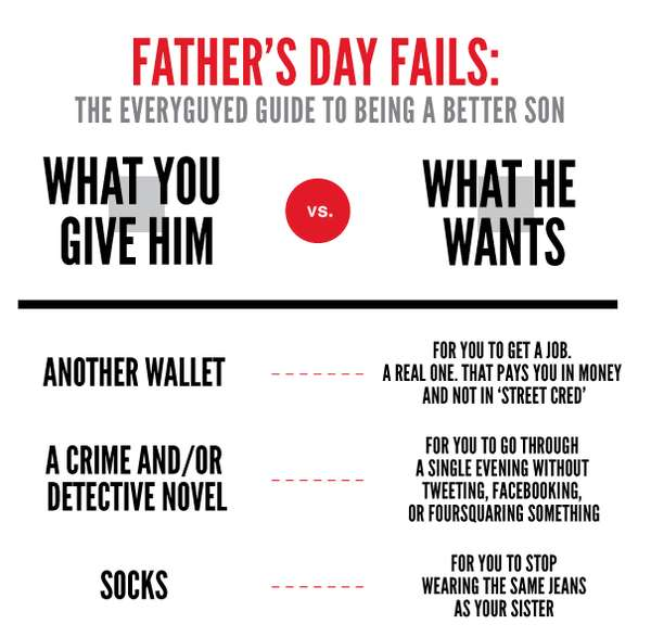 Father's Day Fails