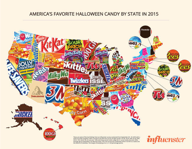 Popular Patriotic Candy Maps