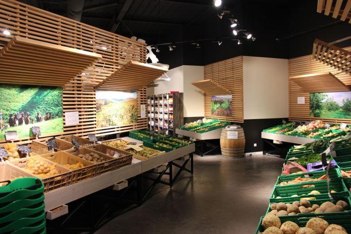 Retail Farmer's Markets