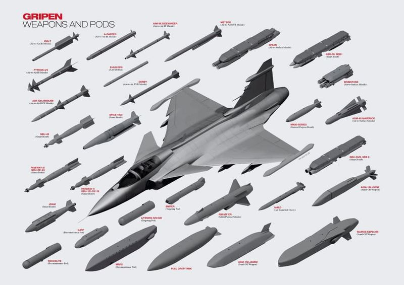 Compact Fighter Jets