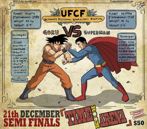 Epic Fictional Fight Promos