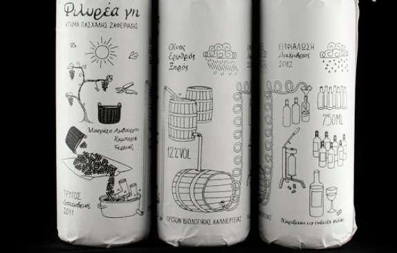 Doodled Bottle Sleeves