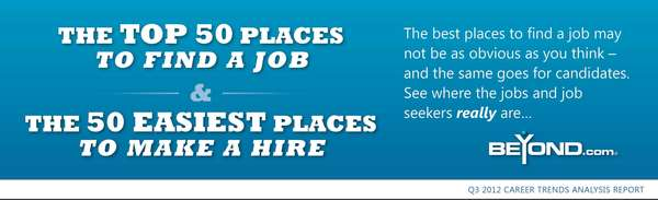 find a job infographic