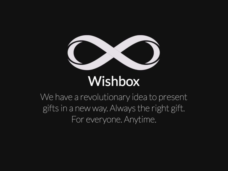 Gift Finder Services