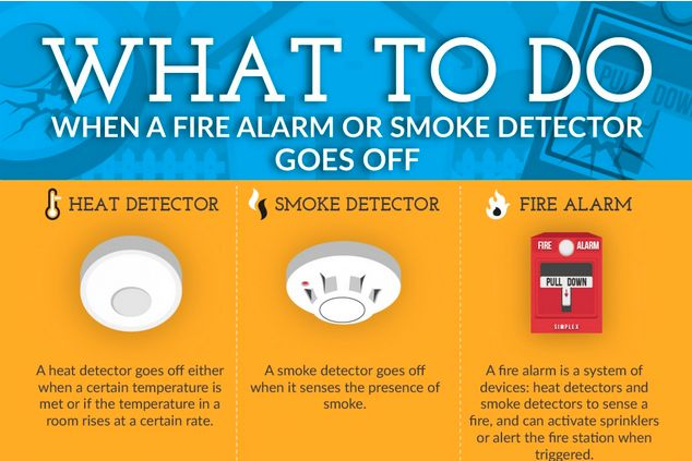 Fire Safety Infographics