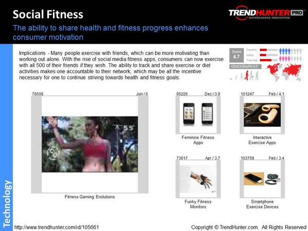 Fitness Trend Report