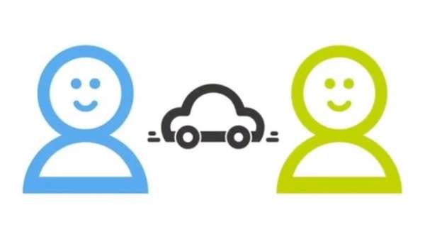 Airport Car Sharing Services