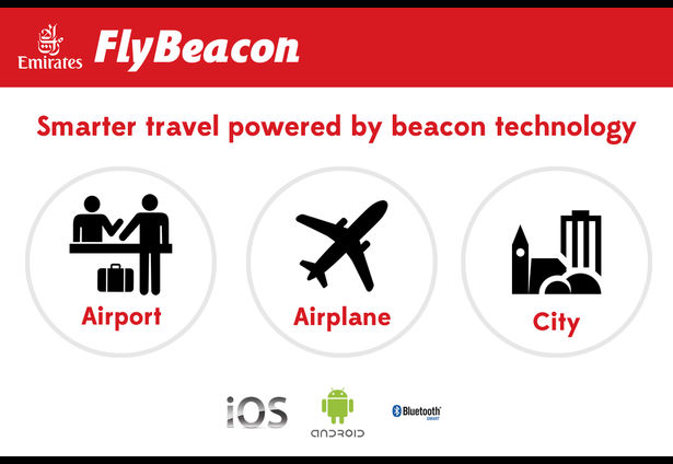 Airport Navigation Beacons