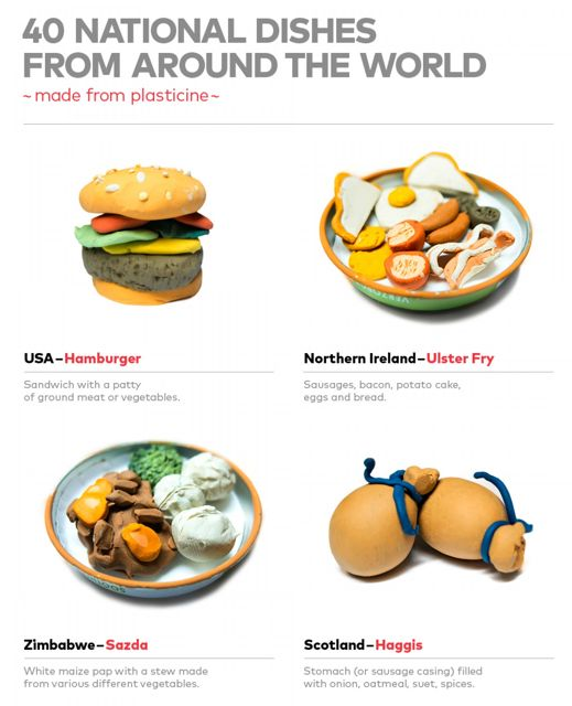 Worldly Plasticine Food