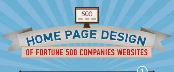 fortune 500 web sites