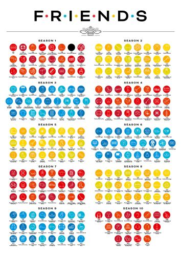 Beloved Sitcom Infographics