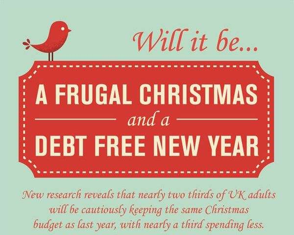 Frugal Christmas Spending Stats