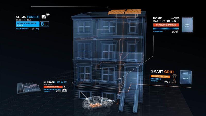 Futuristic Gas Station Concepts
