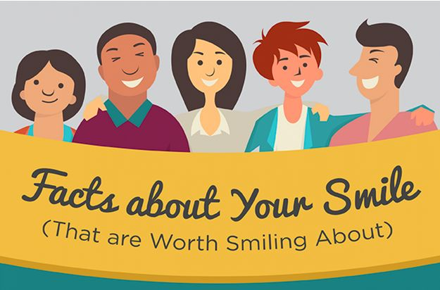 Factual Smile Infographics