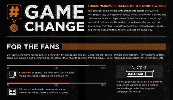 Sporty Social Media Graphs