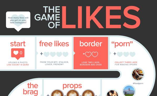 Social Media Status Infographics