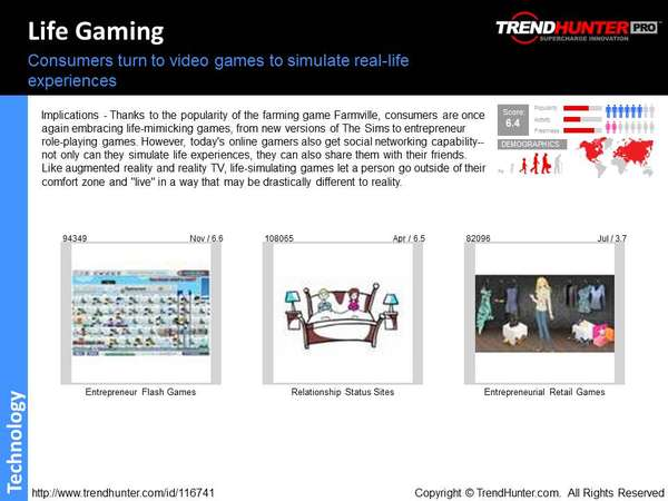 Gaming Apps Trend Report