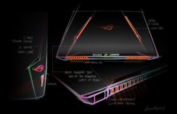 Lightweight Gaming Computers