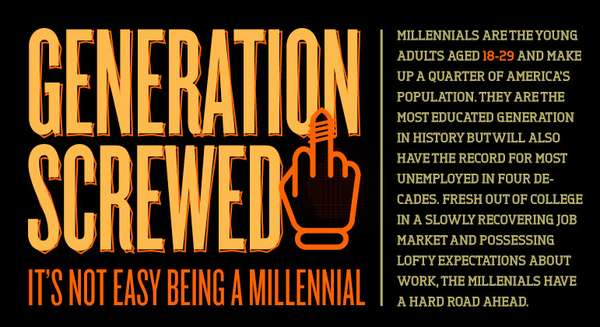 Doomed Millennial Infographics