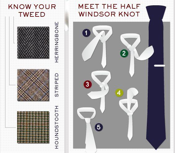Gentlemen Etiquette Infographics