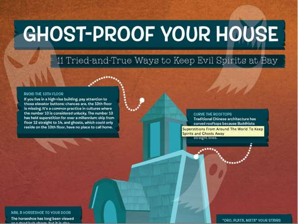 Haunted Abode Avoidance Charts