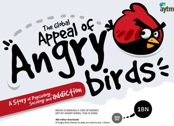 Global Appeal of Angry Birds