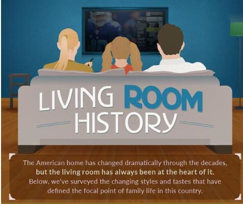 Evolutionary Living Room Charts