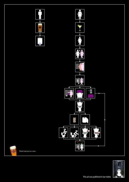 Graph-Based Beer Ads