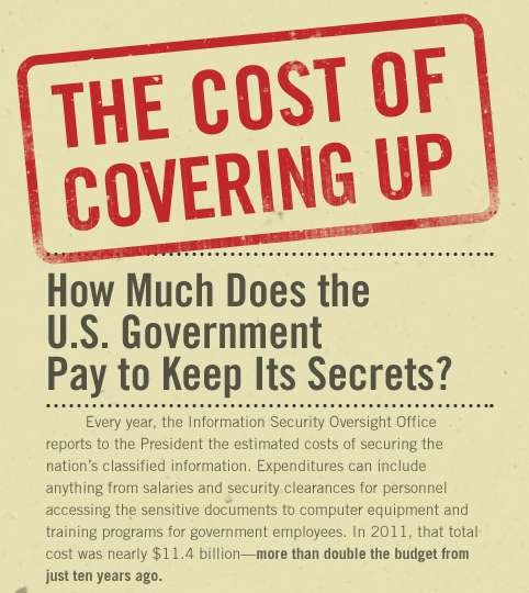 GOOD 'Cost of Covering Up'