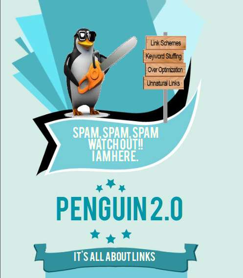 Google Penguin 2.0 infographic