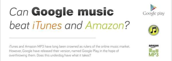 google play beat itunes