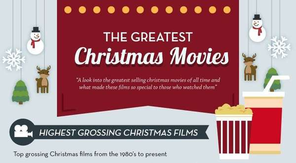 greatest christmas movies