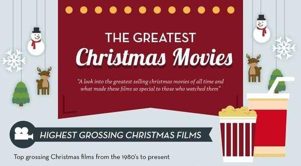 Chart-Topping Festive Films