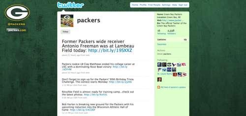 Twittering Football Teams