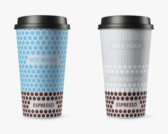 Communicative Coffee Cups