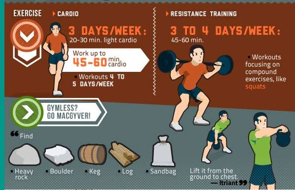 Guide to Fitness Infographic