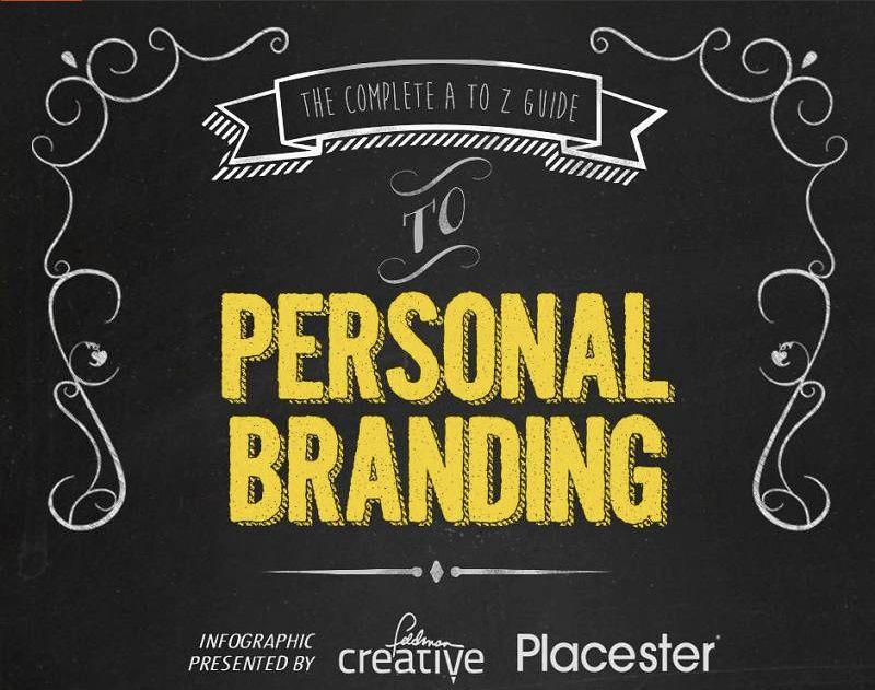 Alphabetical Branding Tips