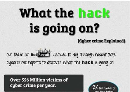 Hacker Happy Security Infographics