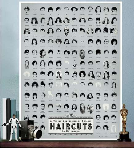 Haircuts in Hollywood
