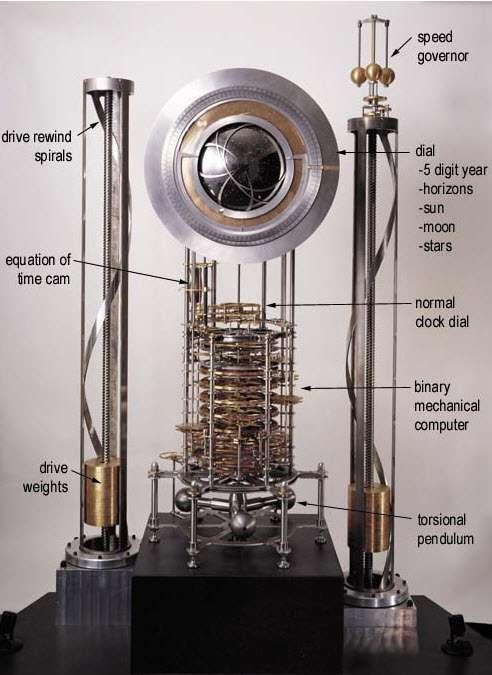 Futuristic Cuckoo Clocks