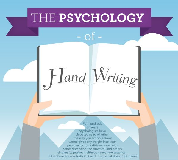 Handwriting Personality Guides