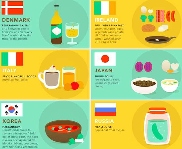 International Sobriety-Inducing Foods